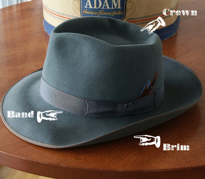 anatomy of a fedora
