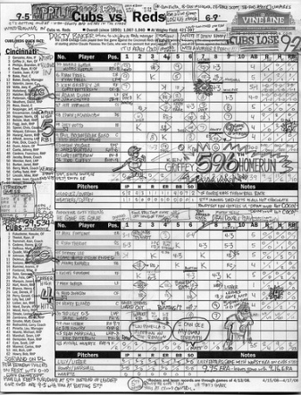 baseball scorecard personalized cubs vs reds