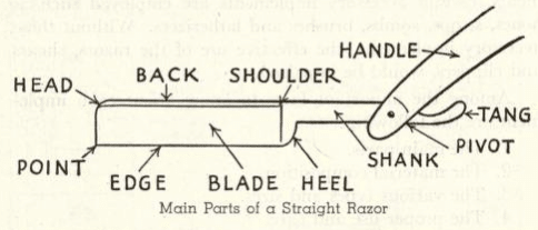 parts of a straight razor anatomy of blade