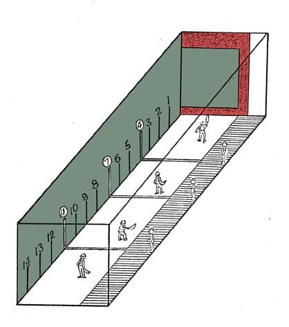 jai alai court diagram illustration rules of play
