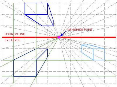art diagram illustration perspetive horizon line