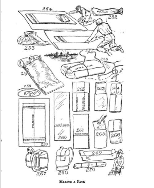 Illustration of boy scouts about packing the camp items.