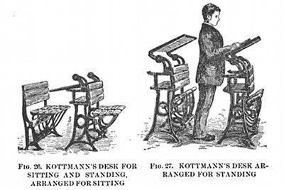 vintage illustration kottmann's sitting standing desk