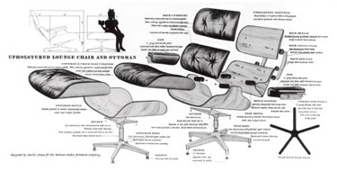 vintage eames ad advertisement anatomy of chair
