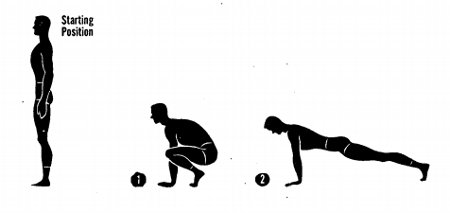 how to do burpees squat thrust illustration military manual
