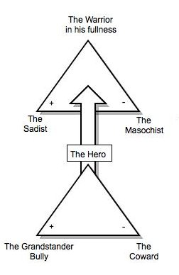 Diagram illustrates the hero.