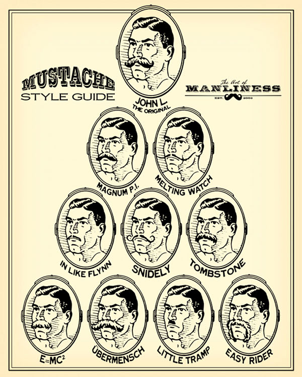 Varieties of mustache styles for men illustration.