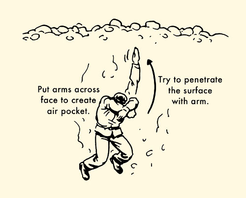 how to survive avalanche diagram illustration penetrate surface