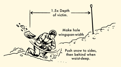 how to rescue avalanche survivor digging with shovel
