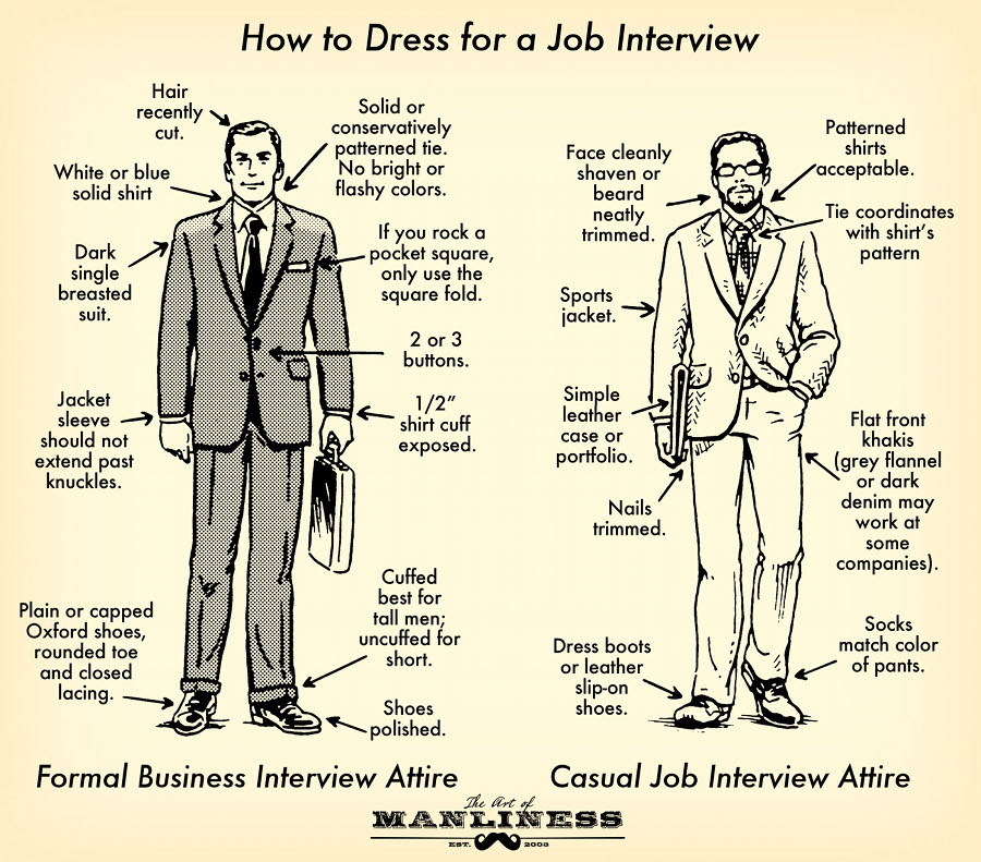 how to dress for job interview illustration suit blazer