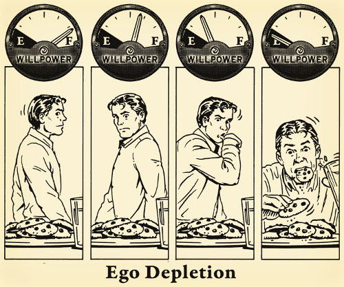 willpower ego depletion tank getting lower illustration