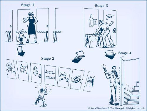 negative and positive freedom diagram illustration