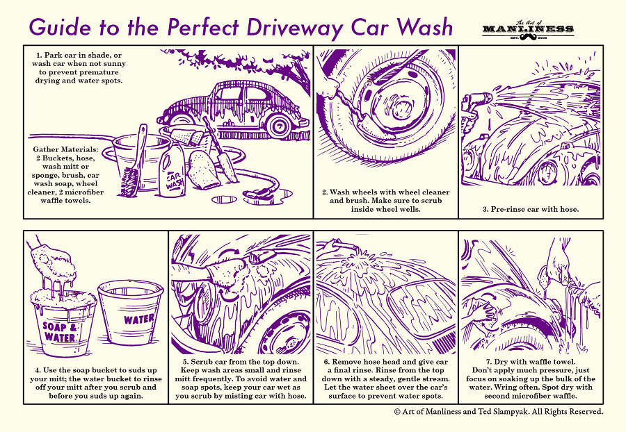 1. Park car in shade, or wash car when not sunny to prevent premature drying and water spots. Gather materials: 2 buckets, hose, wash mitt or sponge, brush, car wash soap, wheel cleaner, 2 microfiber waffle towels.  2. Wash wheels with wheel cleaner and brush. Make sure to scrub inside wheel wells.  3. Pre-rinse car with hose.  4. Use the soap bucket to suds up your mitt; the water bucket to rinse off your mitt after you scrub and before you suds up again.   5. Scrub car from the top down. Keep wash areas small and rinse mitt frequently. To avoid water and soap spots, keep your car wet as your scrub by misting car with hose.  6. Remove hose head and give car a final rinse. Rinse from the top down with steady, gentle stream. Let the water sheet over the car's surface to prevent water spots.  7. Dry with waffle towel. Don't apply much pressure, just focus on soaking up the bulk of the water. Wring often. Spot dry with second microfiber waffle.