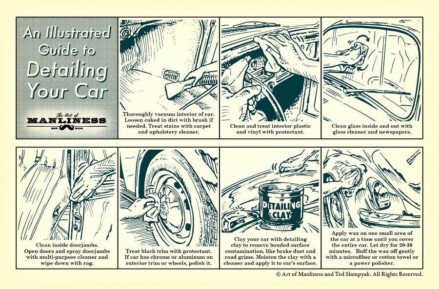 How to Detail Your Car: An Illustrated Guide | The Art of Manliness