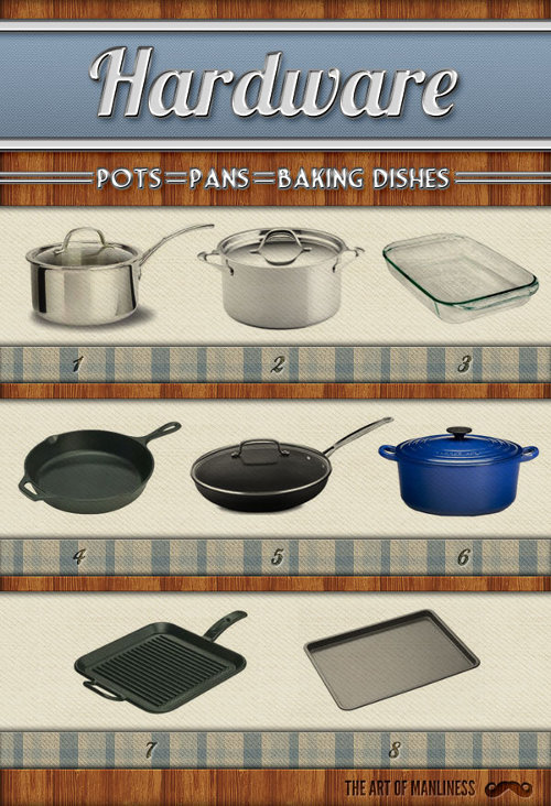basic pots pans to have in kitchen diagram