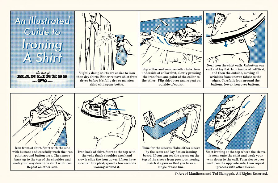 An illustrated guide to ironing a shirt.