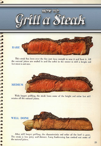 Vintage how to grill a steak illustration.