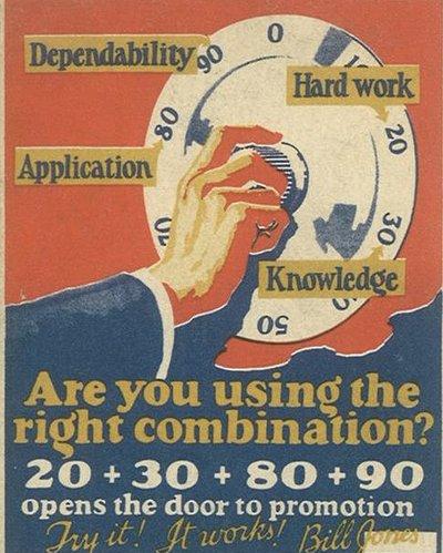 Vintage motivational business poster combination for promotion.