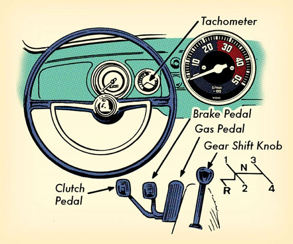 stick shift pedals gear shift knob illustration diagram