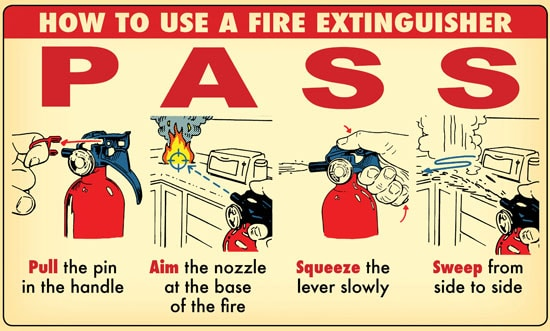 how to use fire extinguisher PASS acronym illustration diagram