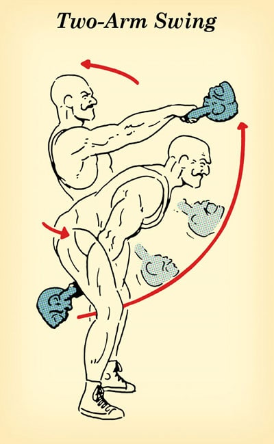 kettle bell two-arm swing vintage strongman illustration