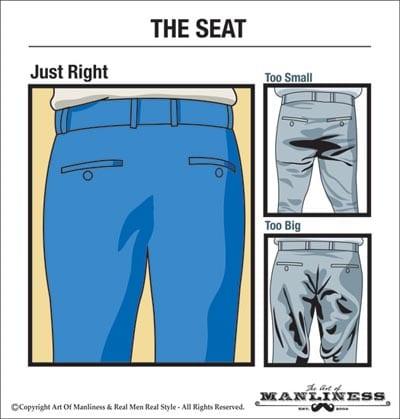 suit seat butt proper fit illustration