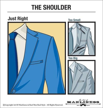 suit shoulder proper fit illustration