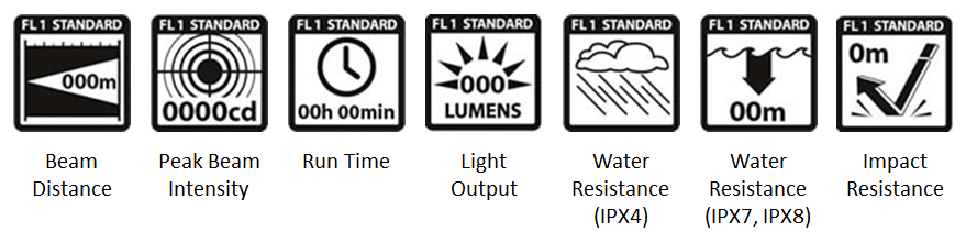Performance specifications standards of light.