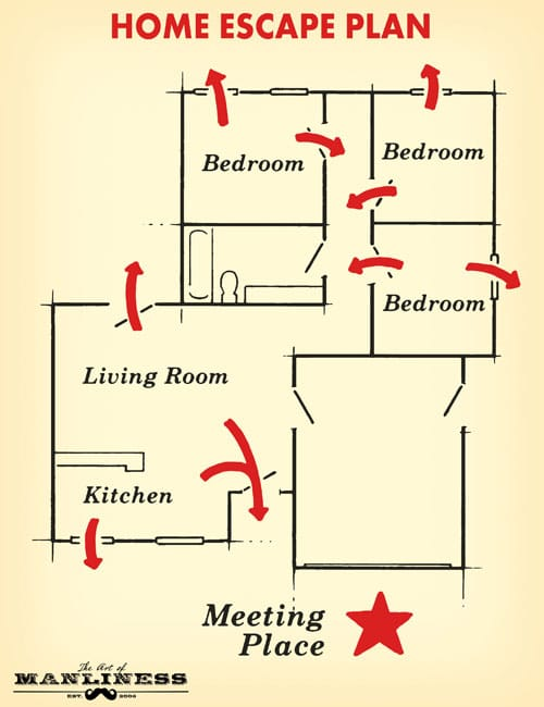 Home fire escape plan two exits every room.