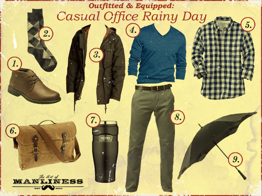 what to wear to work on a rainy day