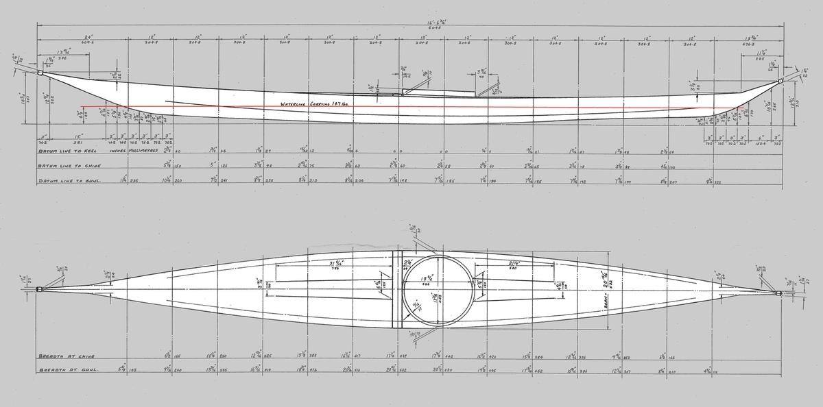 kayak diagram cross section