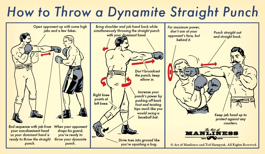 Open opponent up with some high jabs and a few fakes. End sequence with jab from your non-dominant hand so your dominant hand is ready to throw the straight punch. When your opponent drops his guard, you're ready to throw your dynamite punch.