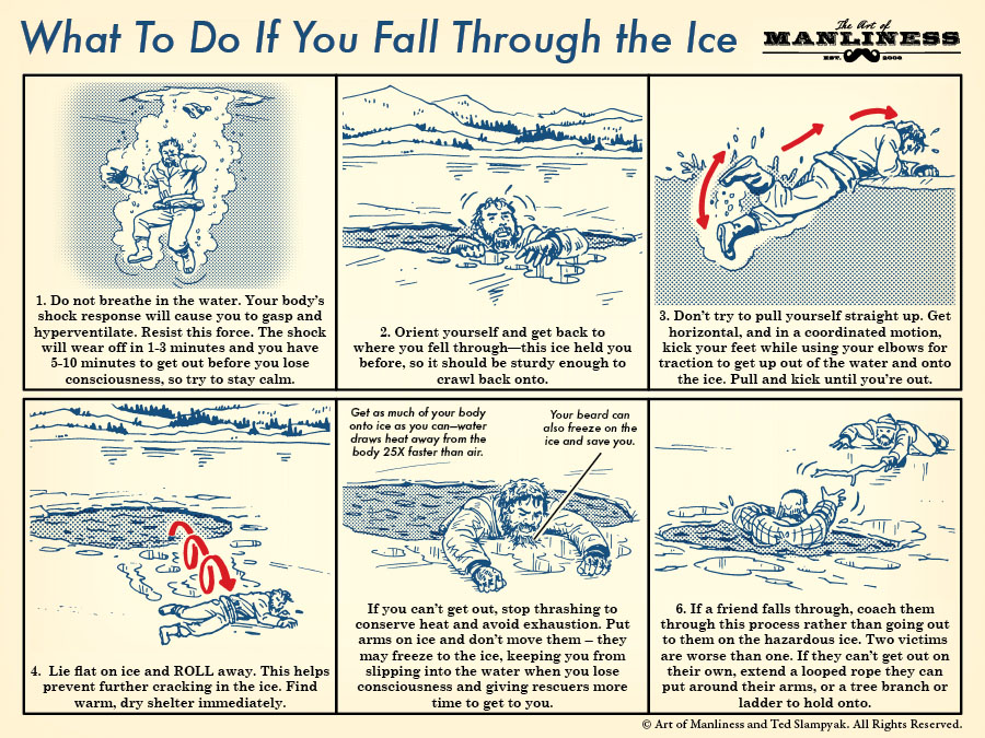 Fall Through Ice 2