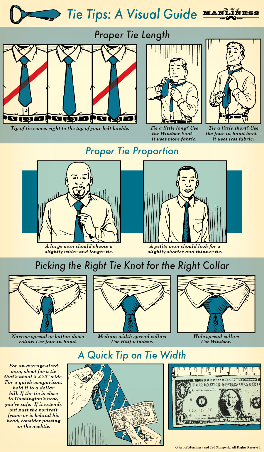 """Tie Tips: A Visual Guide Proper Tie Length. Tip of tie comes right to the top of your belt buckle. Tie a little long? Use the Windsor Knot – it uses more fabric. Tie a little short? Use the four-in-hand knot – it uses less fabric. Proper Tie Proportion. A large man should choose a slightly wider and longer tie. A petite man should look for a slightly shorter and thinner tie. Picking the Right Tie Know for the Right Collar. Narrow spread or button collar – use four-in-hand. Medium-width spread collar – use Hald-windsor. Wide spread collar – use Windsor. A Quick Tip on Tie Width. For an average-sized man, shoot for a tie that's about 3-3.75"""" wide. For a quick comparison, hold it to a dollar bill. If the tie is close to Washington's nose, you're safe. If it extends past the portrait frame or is behind his head, consider passing on the necktie."""