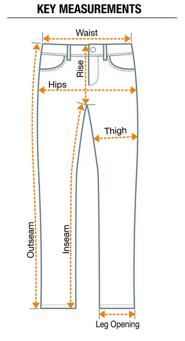 jeans measurements how to measure yourself diagram