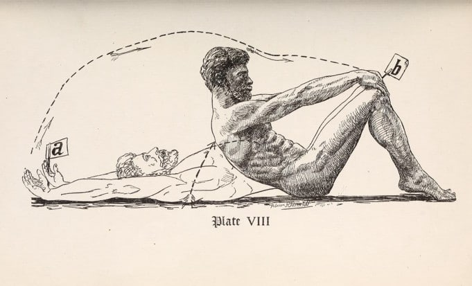 vintage strongman strength exercise illustration ab crunch