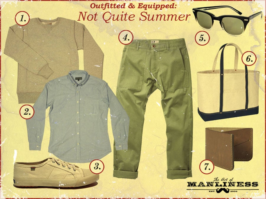 Man outfitted wearing in summer.