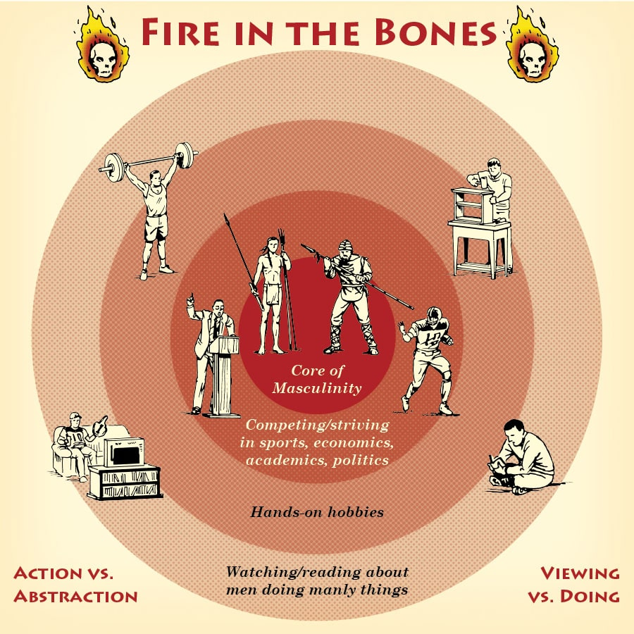 Fire in the Bones 1