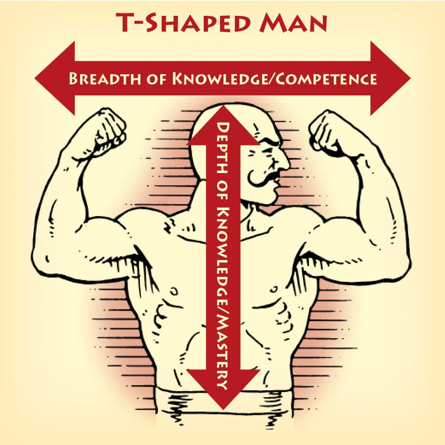 T-shaped man illustration gain mastery with depth and breadth of knowledge.