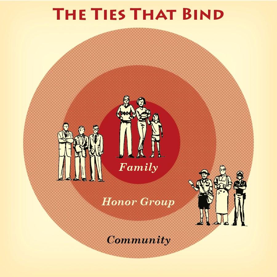 Social ties illustration family honor group community neighborhood.
