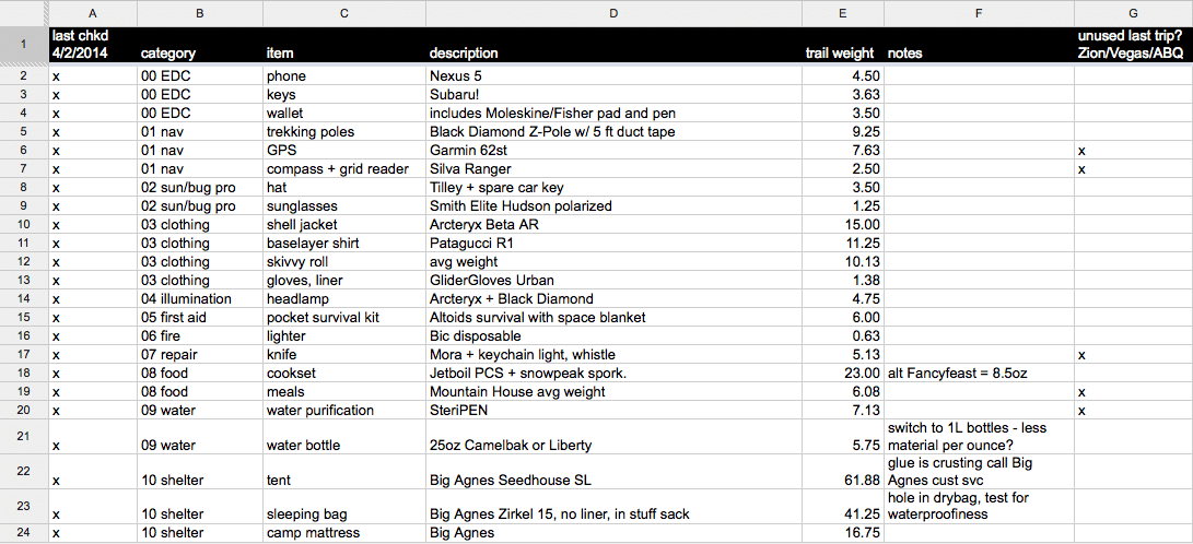 Excel sheet about inventory.