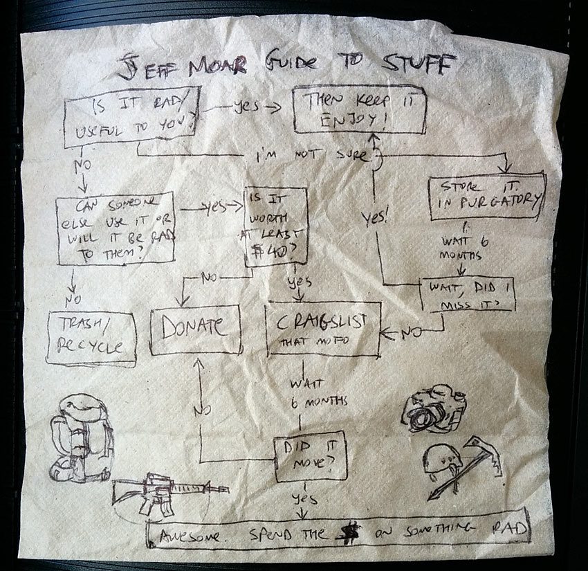 napkin-guide-to-stuff
