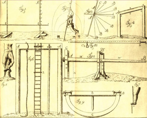 1700s gym drawings of athletic calisthenic appartus