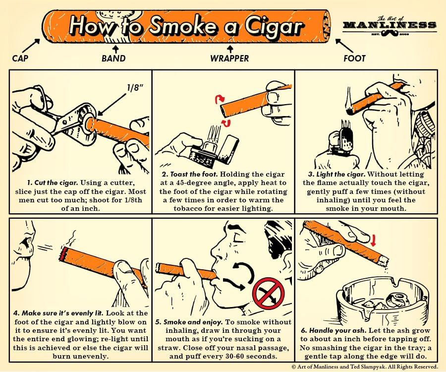 how to smoke a cigar illustration diagram