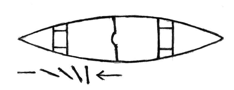 correct-diagram