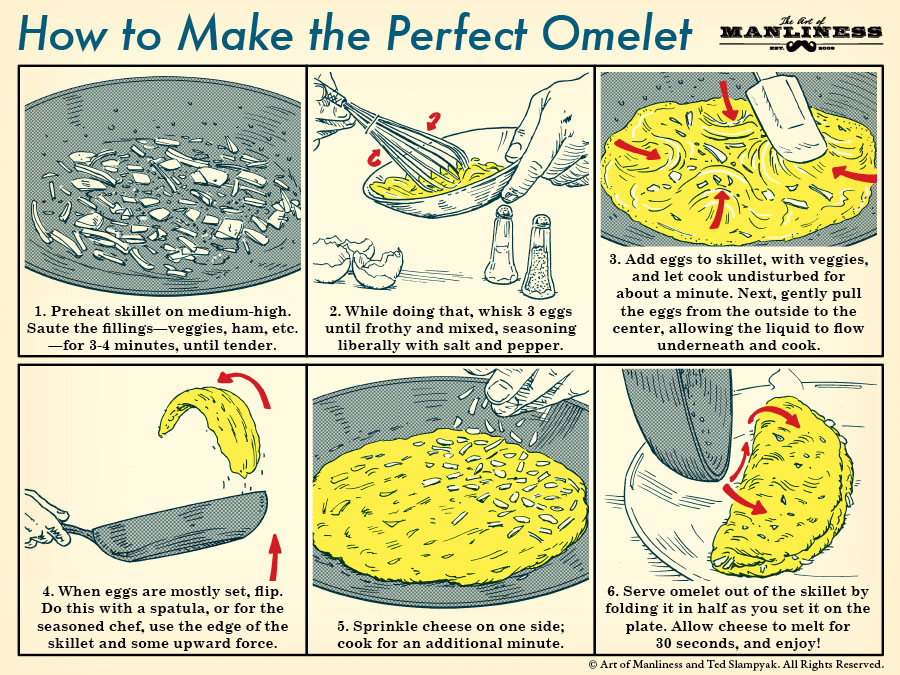 Perfect Omelet 3