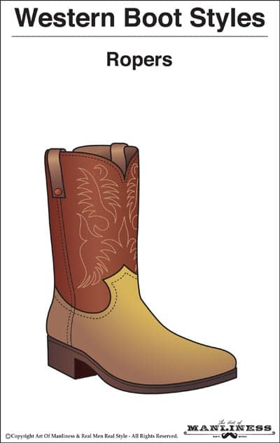 ce965eee9e1 Man s Guide to Cowboy Boots