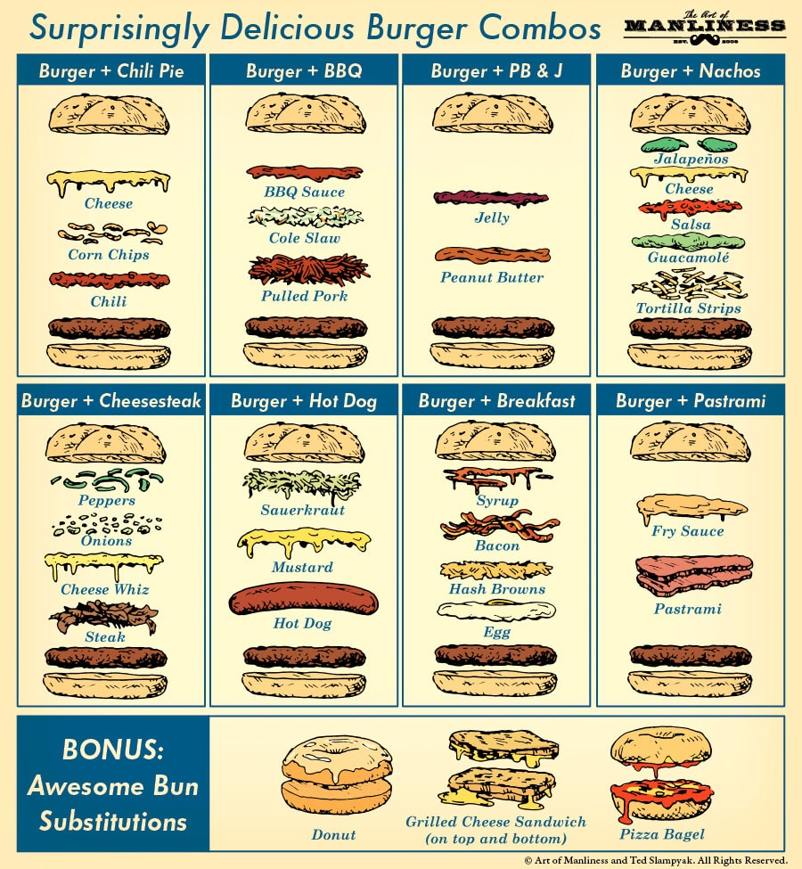 unique odd burger combinations illustration