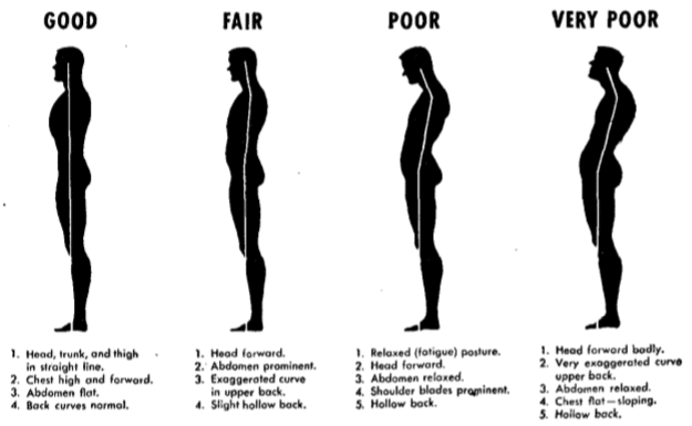 Men silhouette showing standing posture.