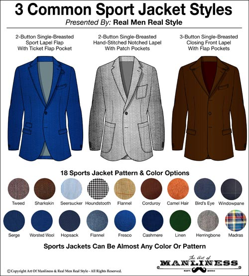 sport jacket styles illustration
